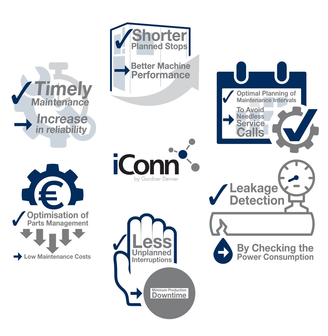 iConn stay in touch/CompAir_10_1_19_iConn_21145