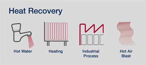 Heat-recovery-process-overview