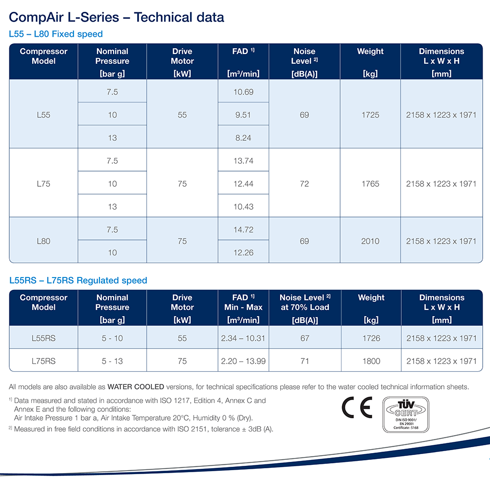 55 to 75kw screw compressor specifications