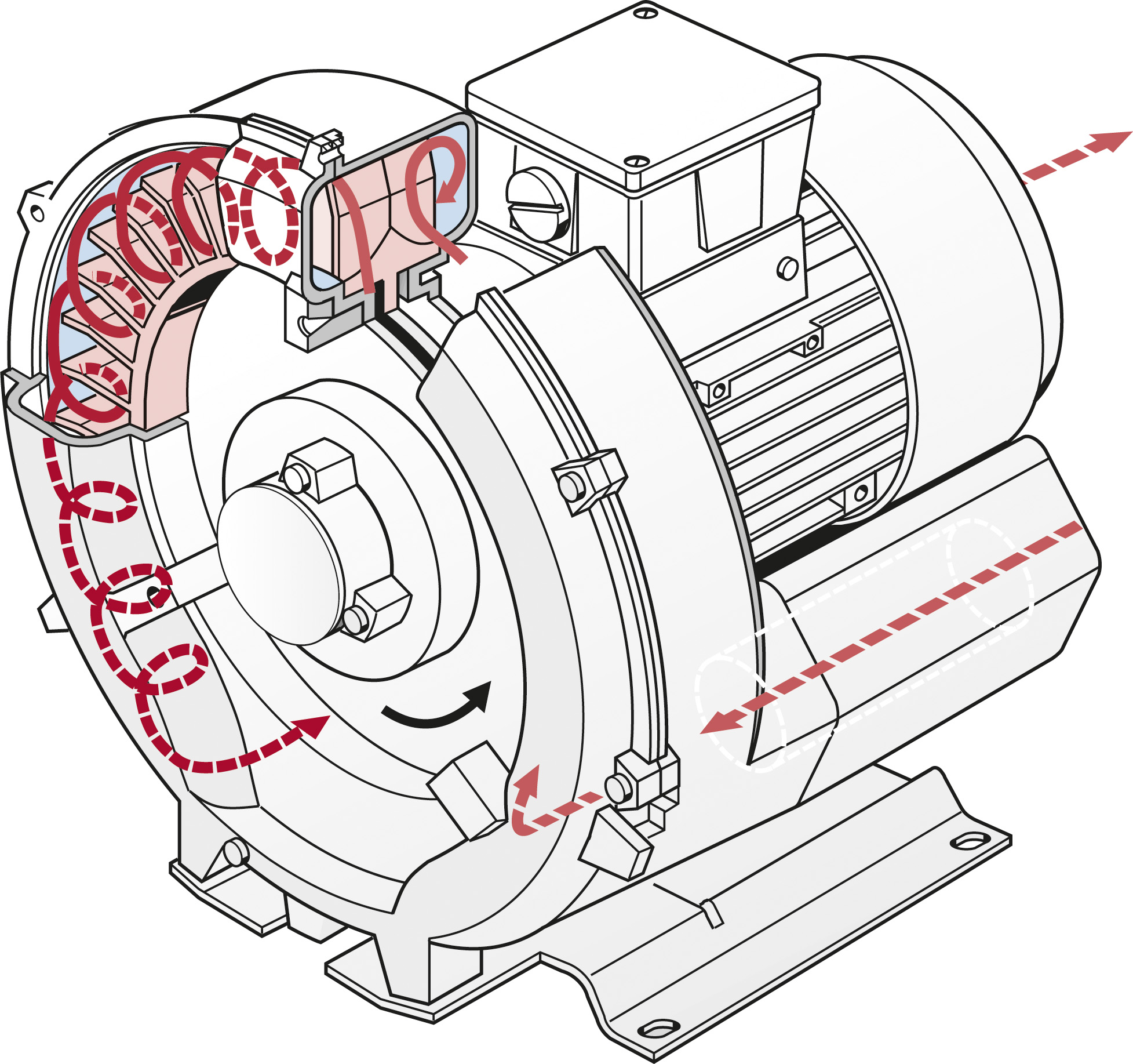 G Series Side Channel Blower Operating Principles