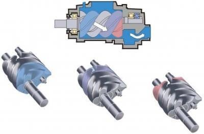 screw compressor mechanism explained