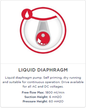 Liquid Diaphragm Pumps Product Category